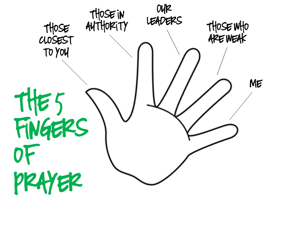 Top Prayer Ideas on Coloring People Cut Outs